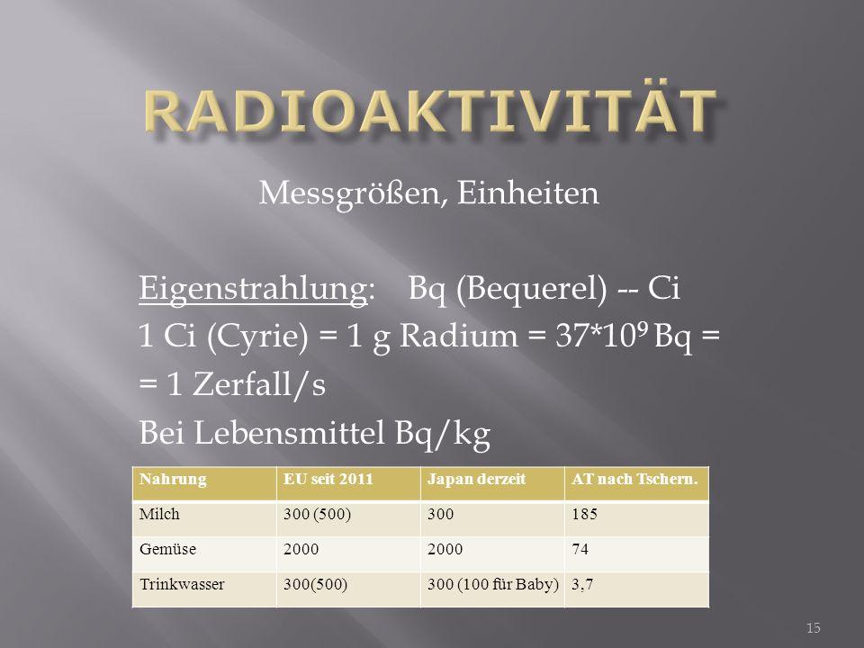 Radioaktivität Messgrößen, Einheiten