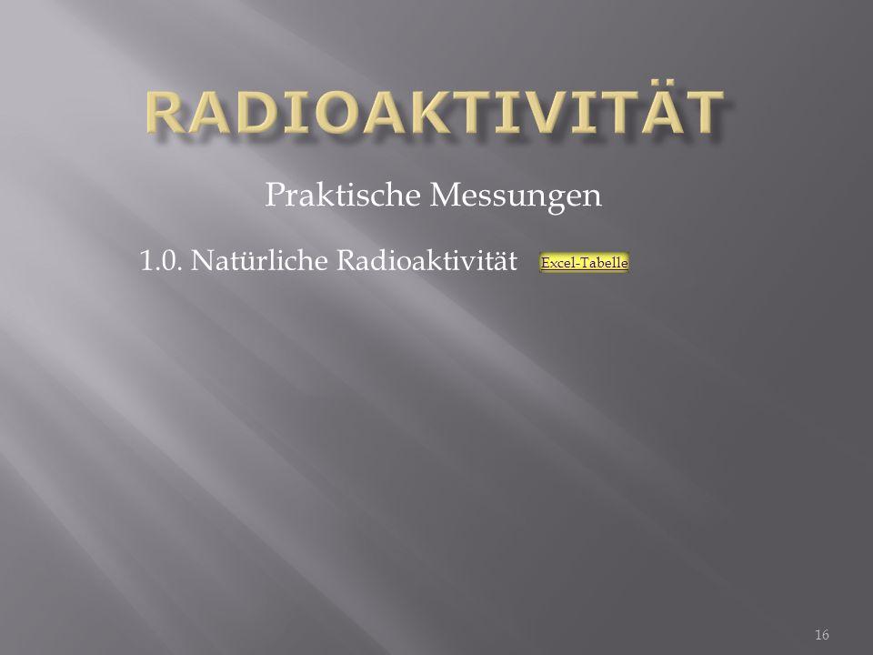 1.0. Natürliche Radioaktivität
