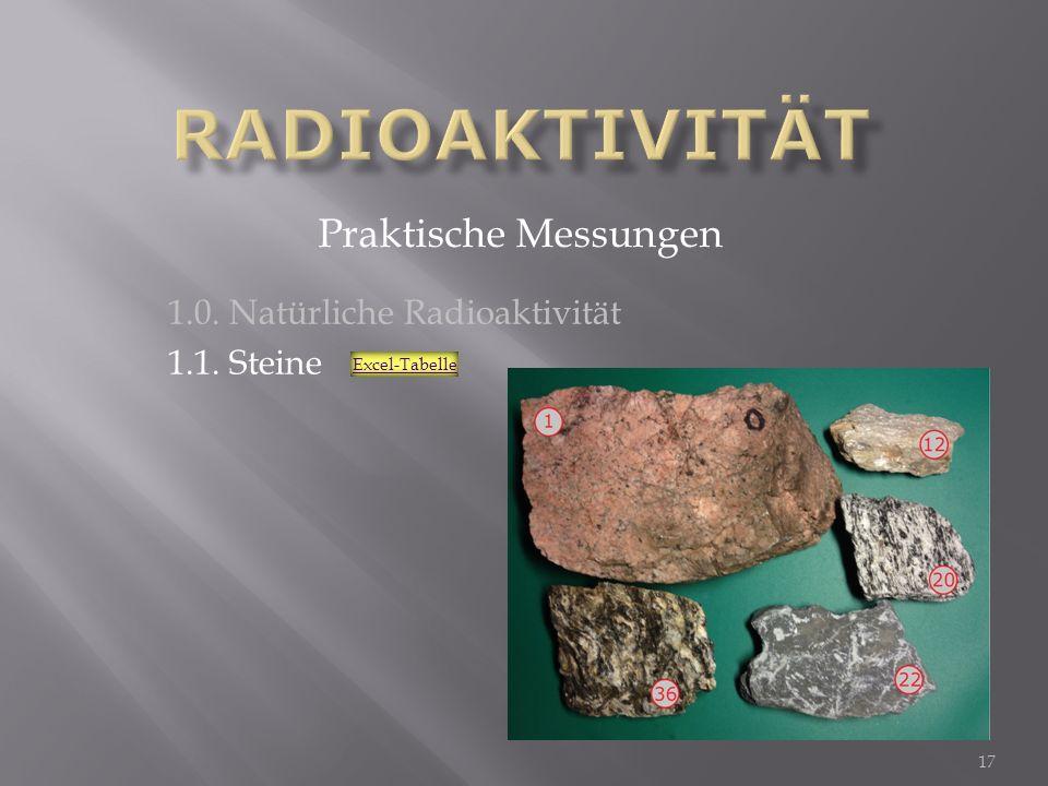 1.0. Natürliche Radioaktivität 1.1. Steine