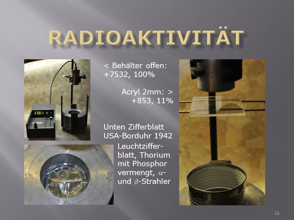 Radioaktivität < Behälter offen: +7532, 100% Acryl 2mm: >