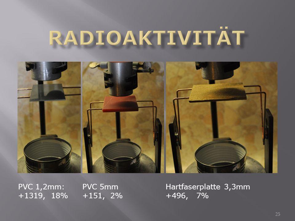 Radioaktivität PVC 1,2mm: PVC 5mm Hartfaserplatte 3,3mm