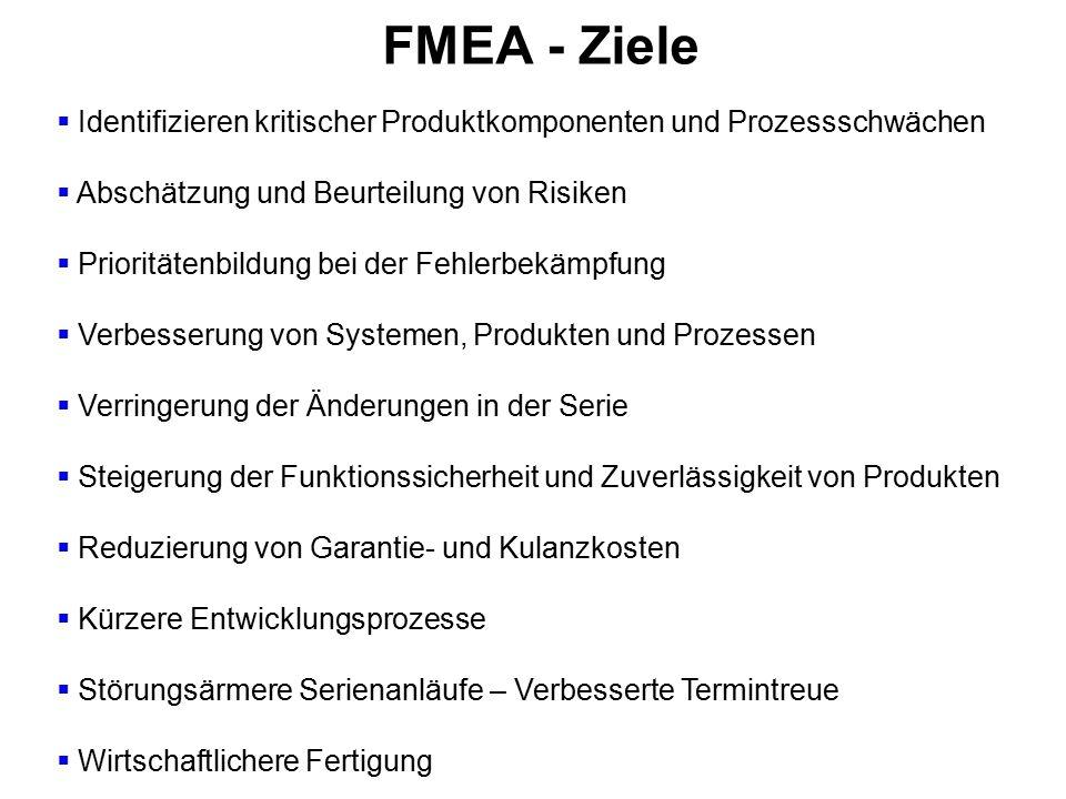 FMEA - Ziele Identifizieren kritischer Produktkomponenten und Prozessschwächen. Abschätzung und Beurteilung von Risiken.