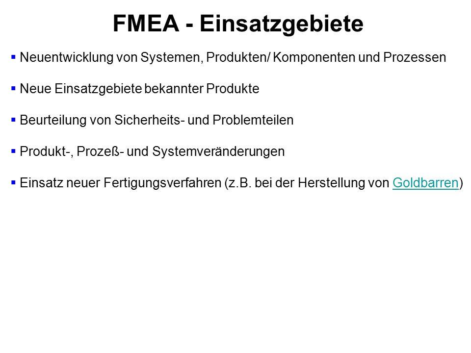 FMEA - Einsatzgebiete Neuentwicklung von Systemen, Produkten/ Komponenten und Prozessen. Neue Einsatzgebiete bekannter Produkte.