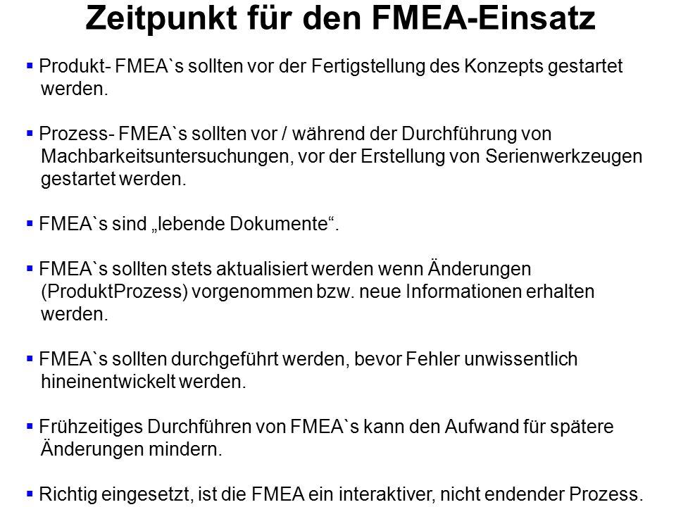 Zeitpunkt für den FMEA-Einsatz