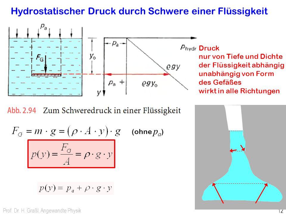 Hydrostatischer Druck durch Schwere einer Flüssigkeit