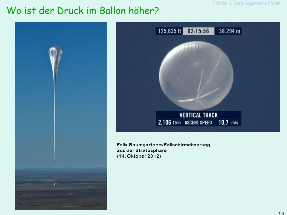 Wo ist der Druck im Ballon höher