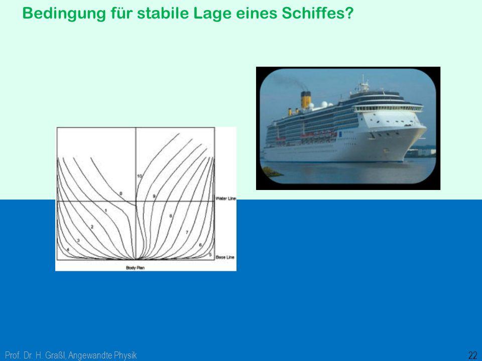 Bedingung für stabile Lage eines Schiffes