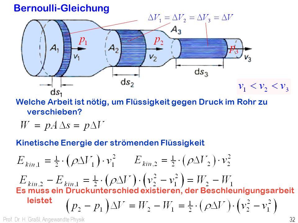 Bernoulli-Gleichung Welche Arbeit ist nötig, um Flüssigkeit gegen Druck im Rohr zu verschieben Kinetische Energie der strömenden Flüssigkeit.