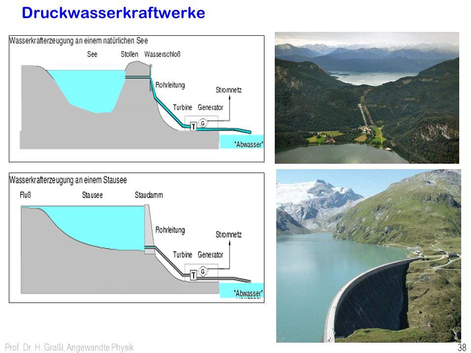 Druckwasserkraftwerke