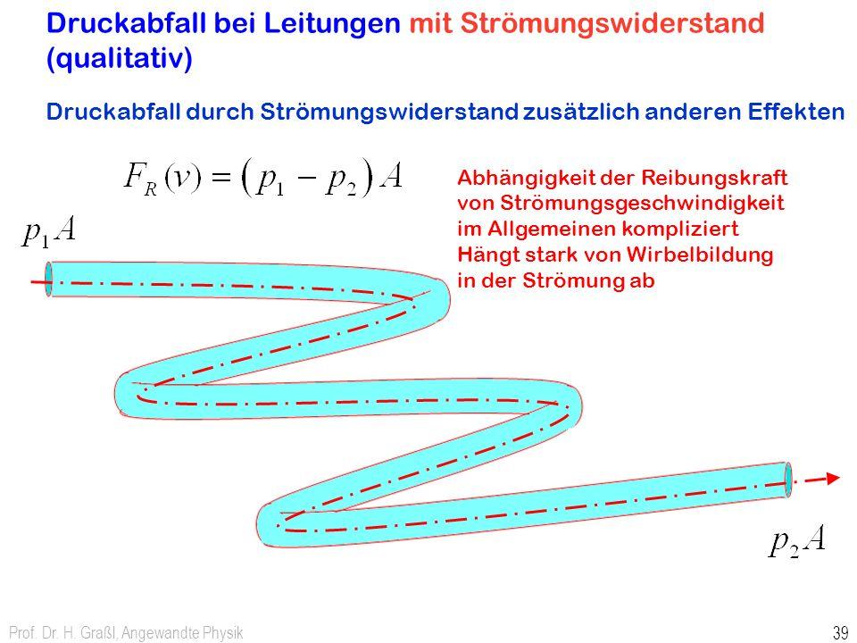 Druckabfall bei Leitungen mit Strömungswiderstand (qualitativ)