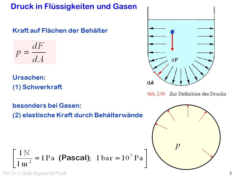 Druck in Flüssigkeiten und Gasen