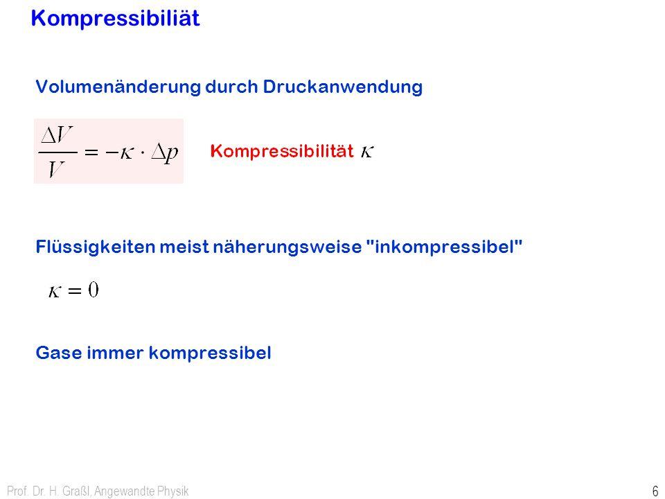 Kompressibiliät Volumenänderung durch Druckanwendung