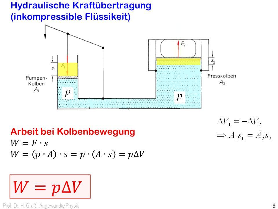 Hydraulische Kraftübertragung (inkompressible Flüssikeit)