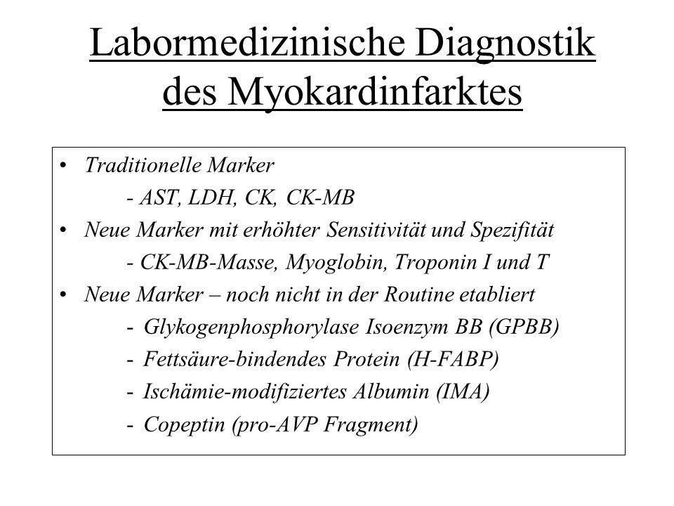 Labormedizinische Diagnostik des Myokardinfarktes