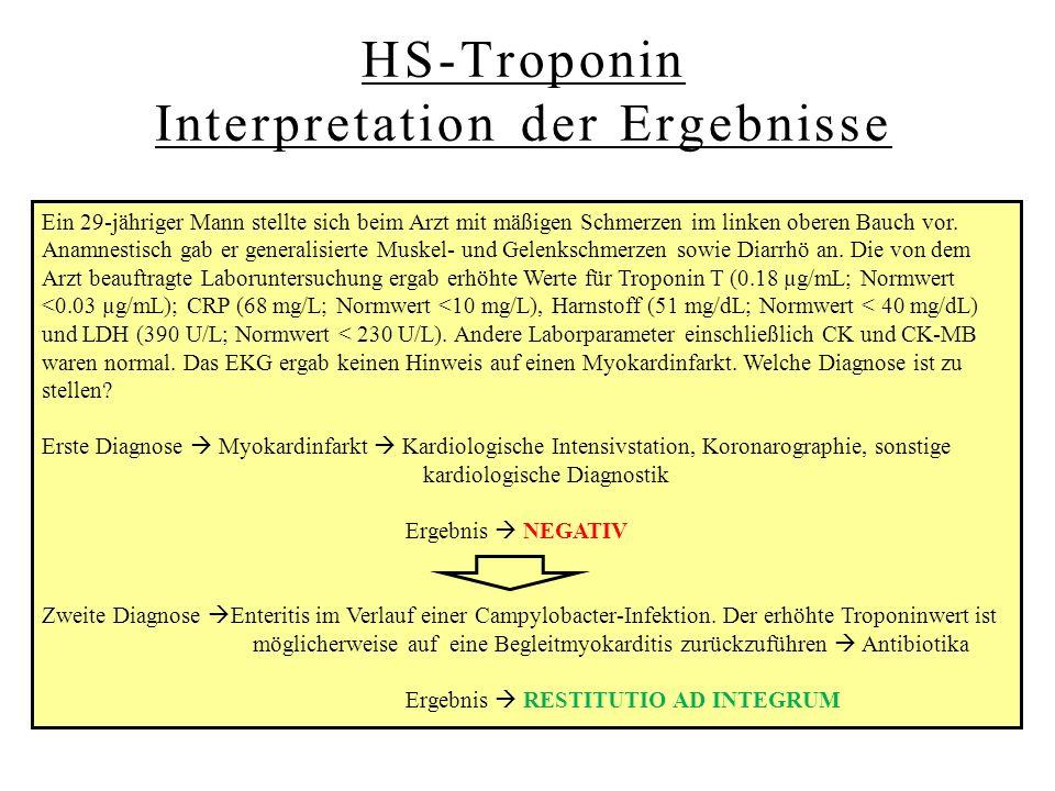 HS-Troponin Interpretation der Ergebnisse