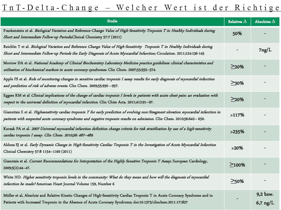 TnT-Delta-Change – Welcher Wert ist der Richtige