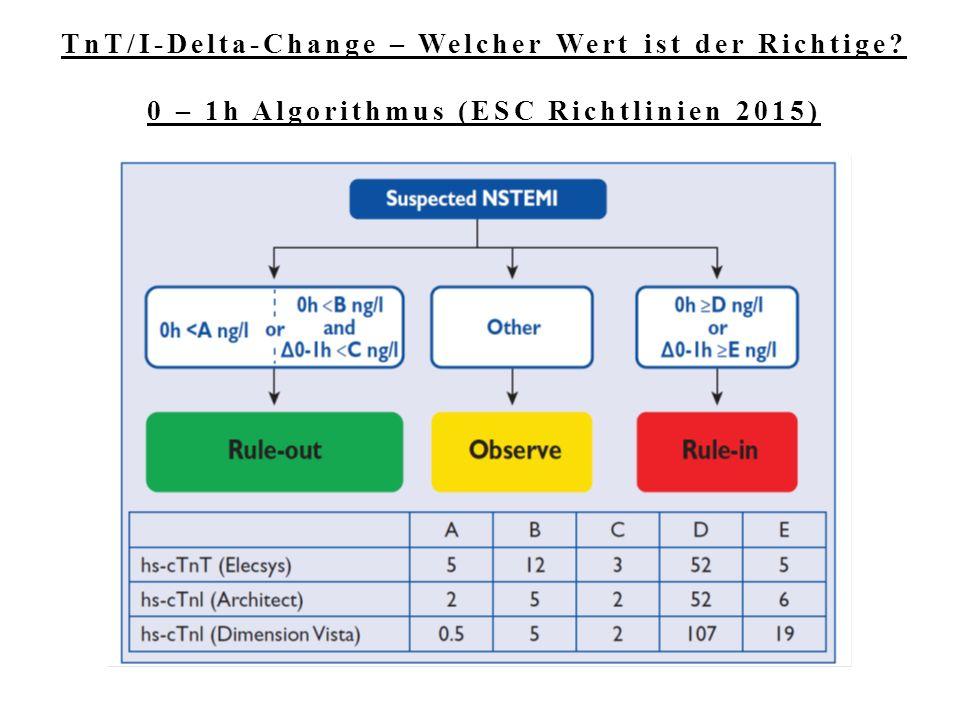 TnT/I-Delta-Change – Welcher Wert ist der Richtige