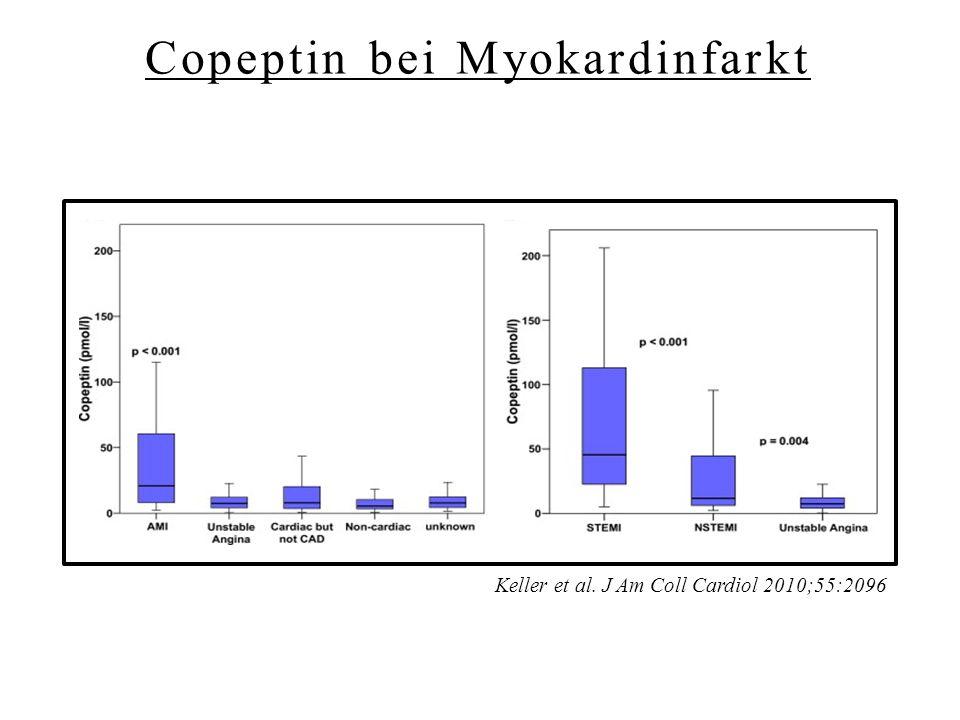 Copeptin bei Myokardinfarkt