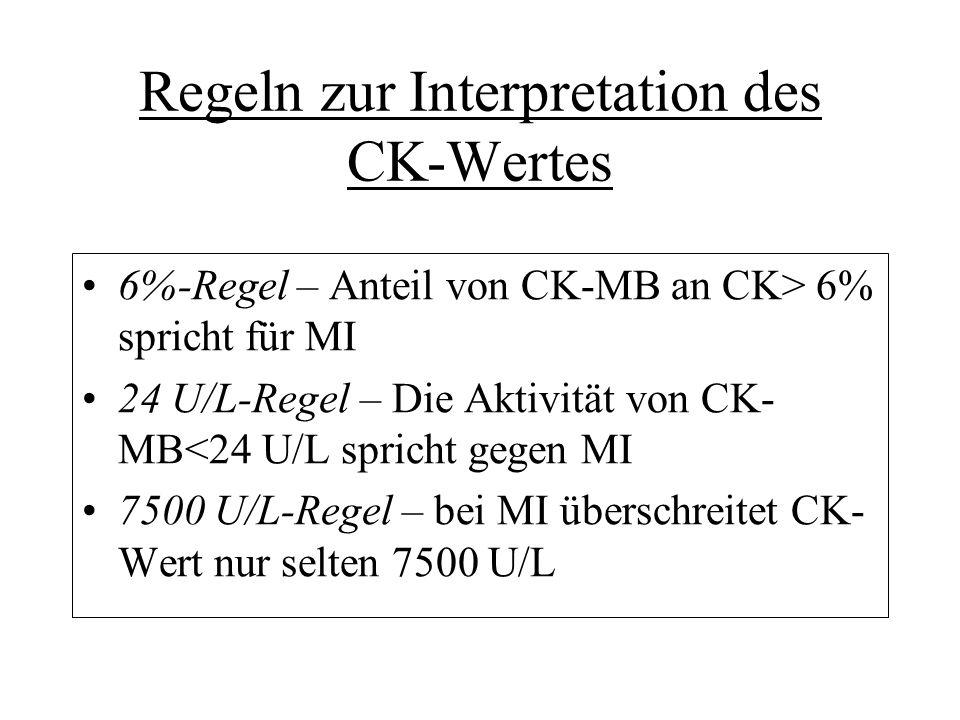 Regeln zur Interpretation des CK-Wertes