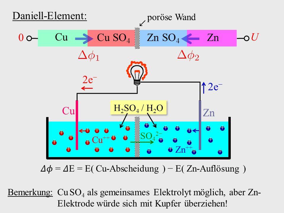 𝛥𝜙=𝛥E=E( Cu-Abscheidung ) − E( Zn-Auflösung )