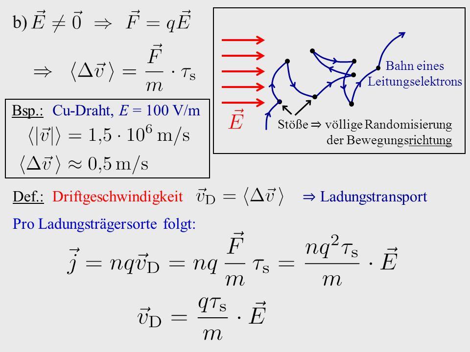b) Bahn eines Leitungselektrons. Stöße ⇒ völlige Randomisierung. der Bewegungsrichtung. Bsp.: Cu-Draht, E = 100 V/m.