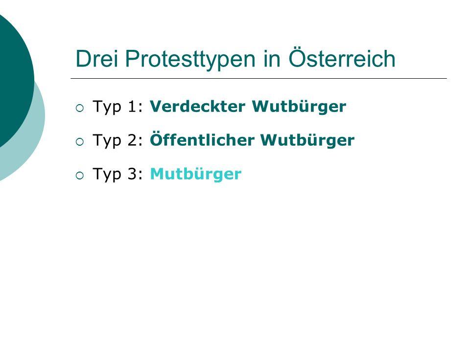 Drei Protesttypen in Österreich