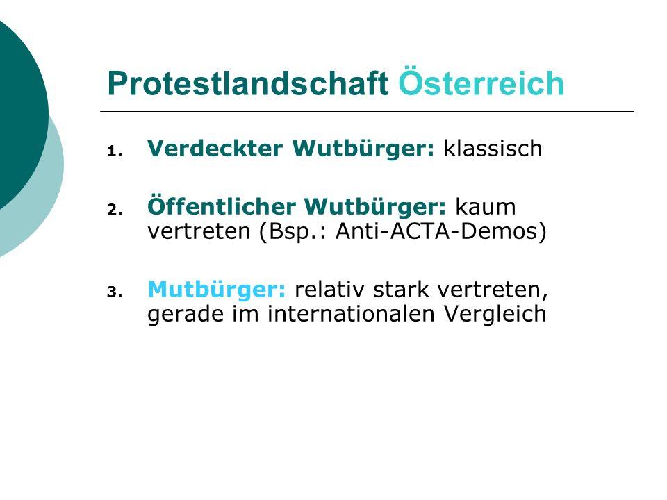 Protestlandschaft Österreich