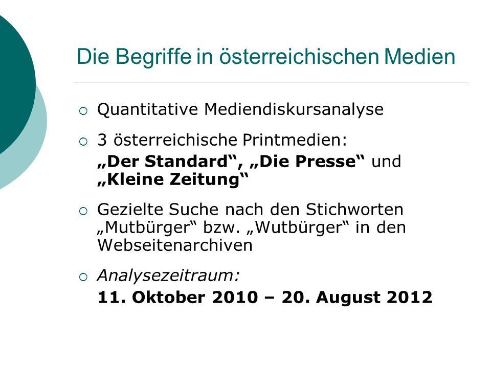 Die Begriffe in österreichischen Medien