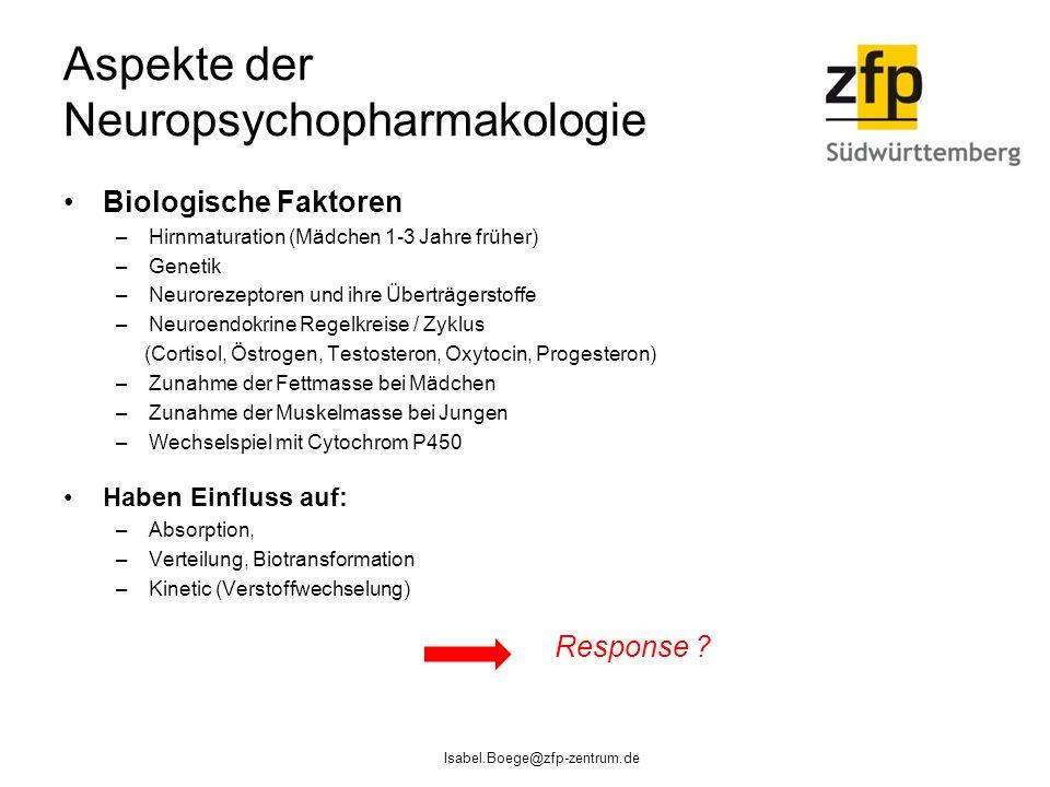 Aspekte der Neuropsychopharmakologie