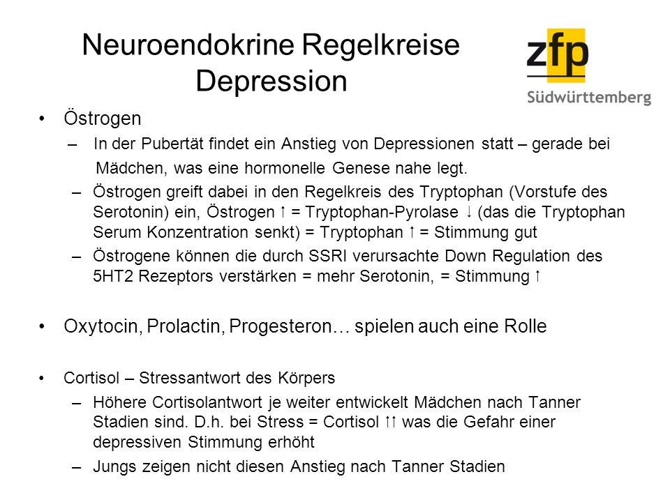 Neuroendokrine Regelkreise Depression