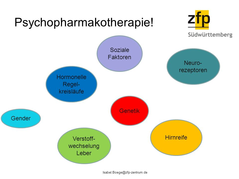 Psychopharmakotherapie!