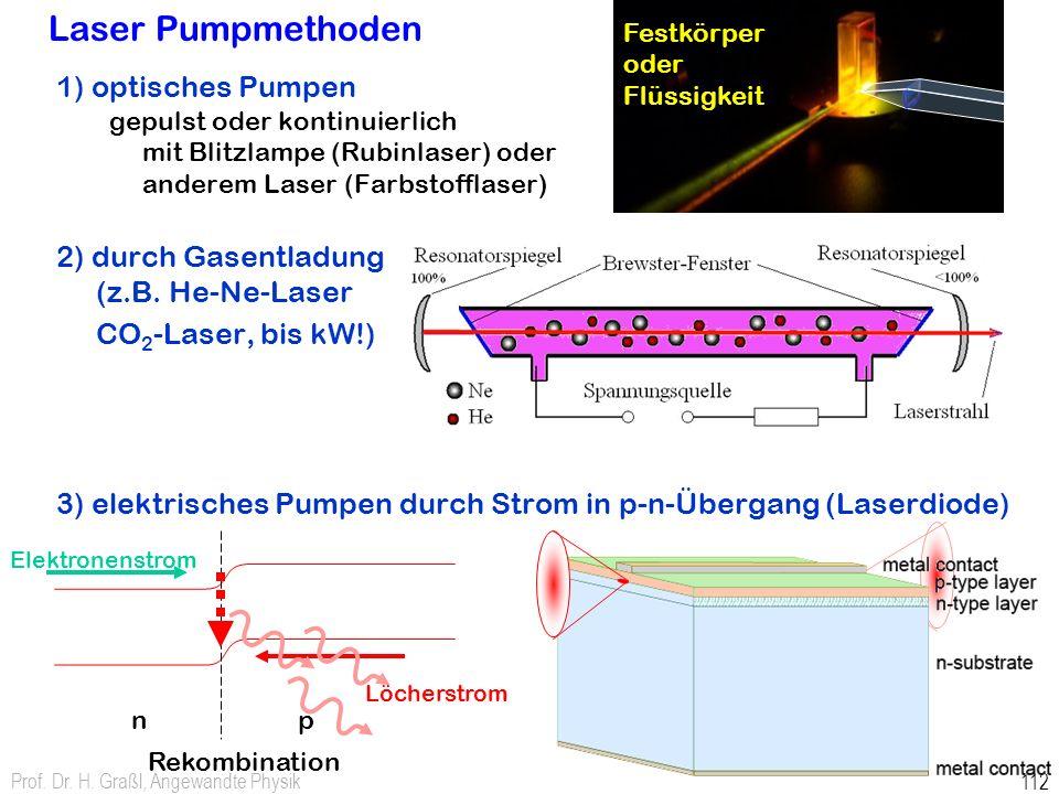 Laser Pumpmethoden 1) optisches Pumpen
