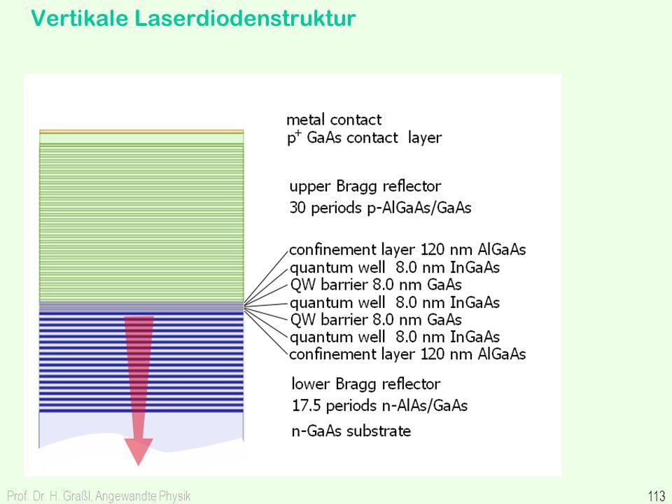 Vertikale Laserdiodenstruktur