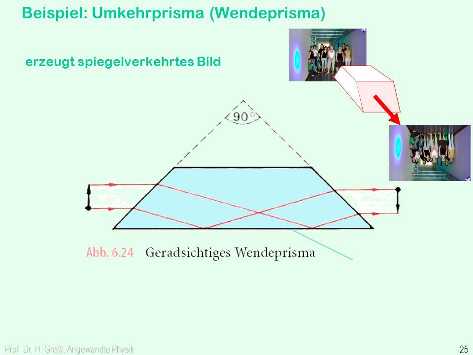 Beispiel: Umkehrprisma (Wendeprisma)