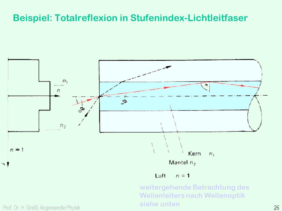 Beispiel: Totalreflexion in Stufenindex-Lichtleitfaser