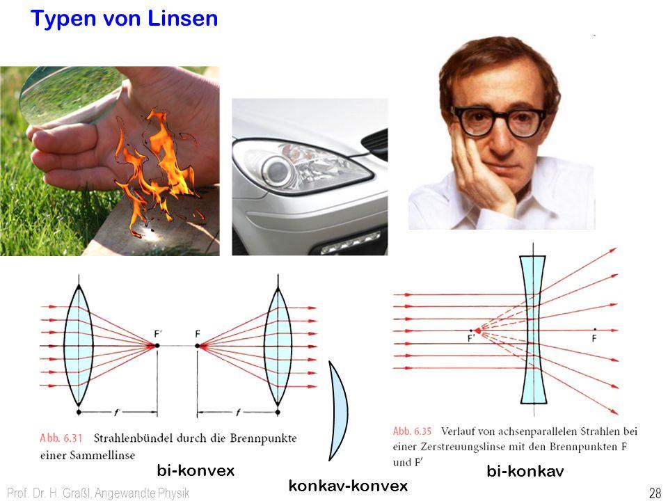 Typen von Linsen bi-konvex bi-konkav konkav-konvex