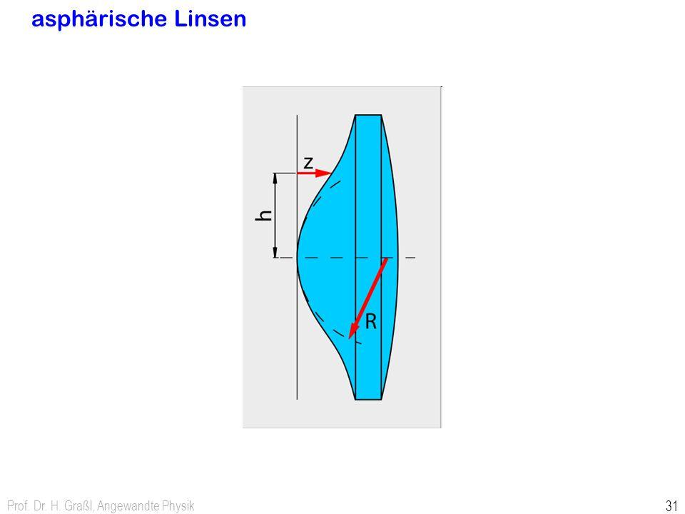 asphärische Linsen Prof. Dr. H. Graßl, Angewandte Physik