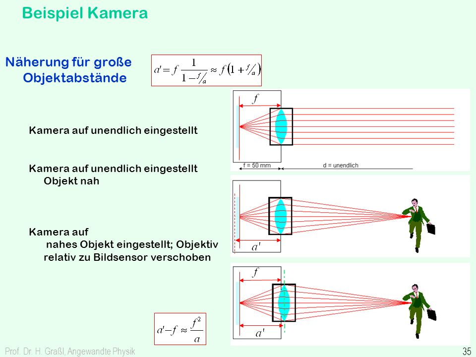 Beispiel Kamera Näherung für große Objektabstände