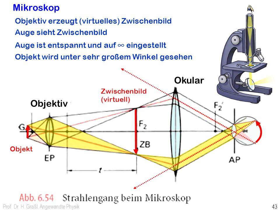 Mikroskop Okular Objektiv Objektiv erzeugt (virtuelles) Zwischenbild