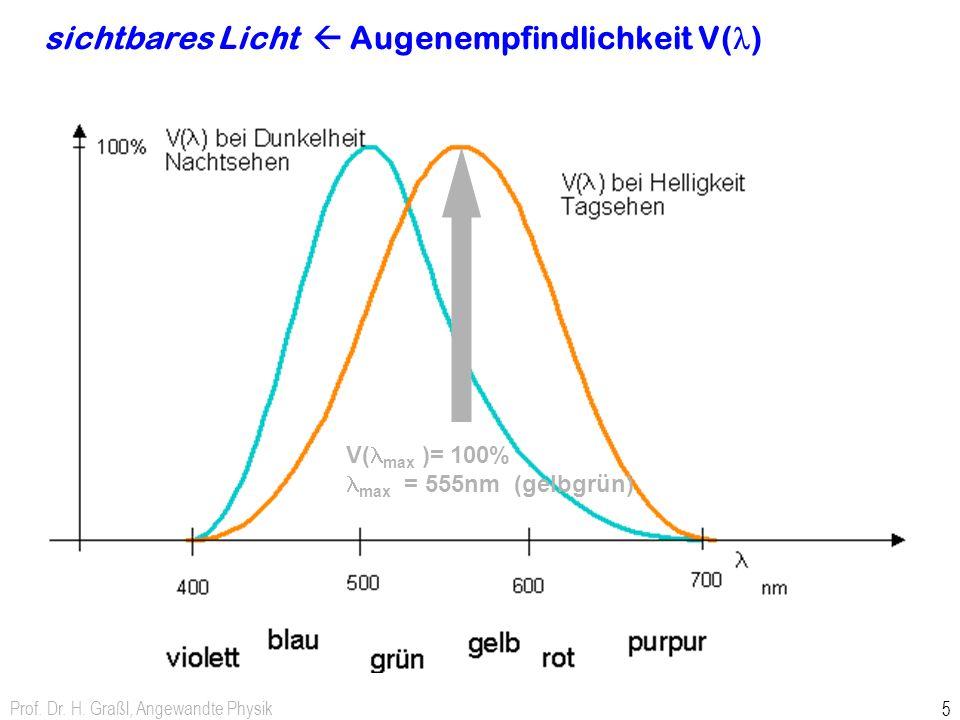 sichtbares Licht  Augenempfindlichkeit V(l)