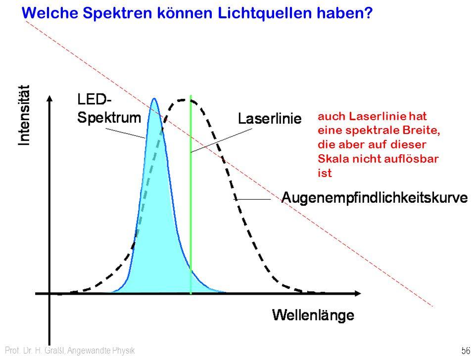 Welche Spektren können Lichtquellen haben