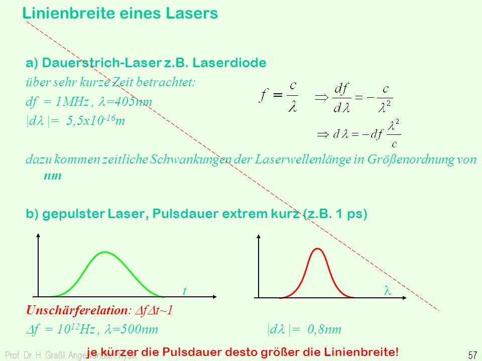 Linienbreite eines Lasers