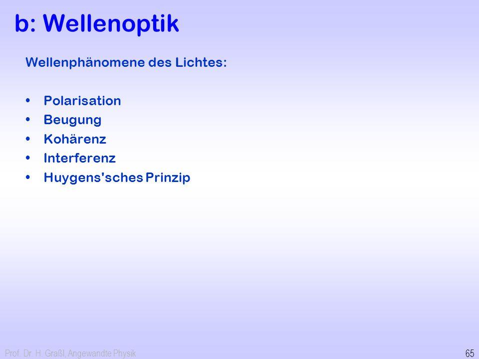 b: Wellenoptik Wellenphänomene des Lichtes: Polarisation Beugung
