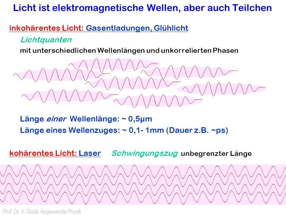 Licht ist elektromagnetische Wellen, aber auch Teilchen