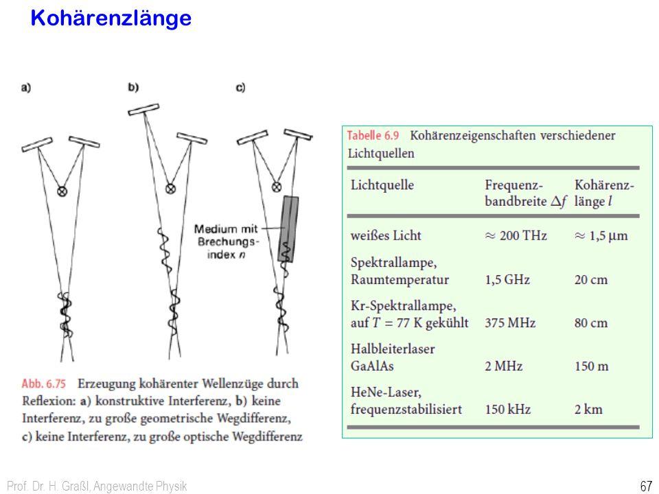 Kohärenzlänge Prof. Dr. H. Graßl, Angewandte Physik