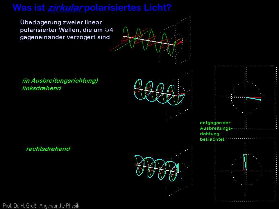 Was ist zirkular polarisiertes Licht