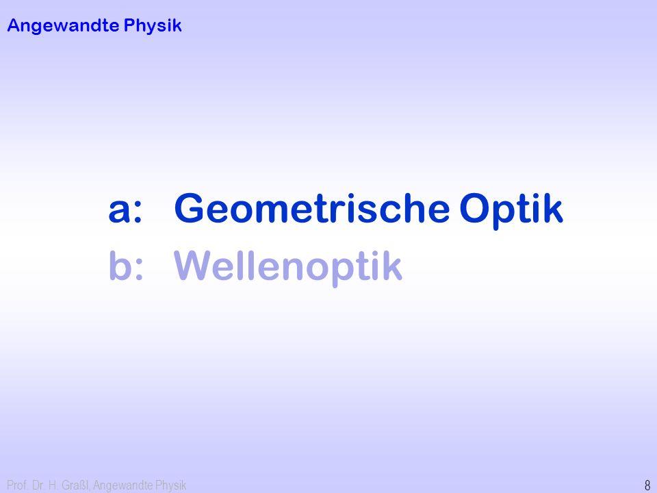 a: Geometrische Optik b: Wellenoptik