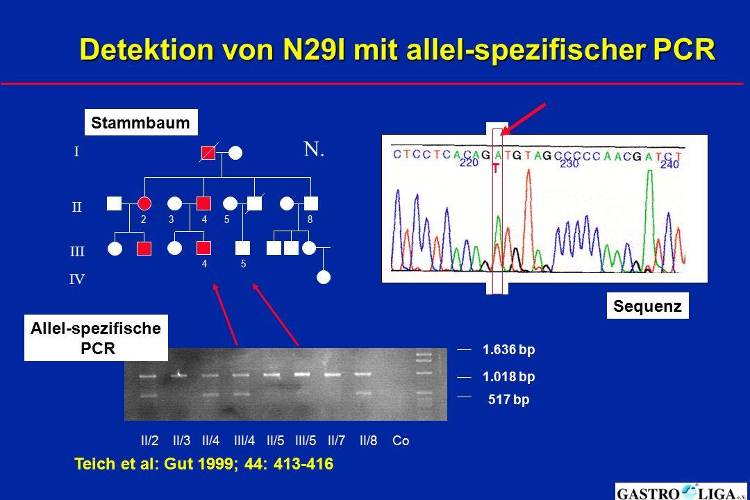 Detektion von N29I mit allel-spezifischer PCR