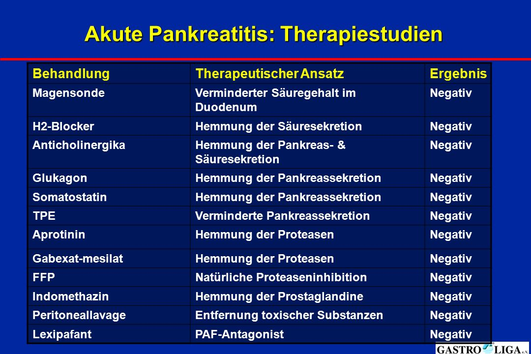 Akute Pankreatitis: Therapiestudien