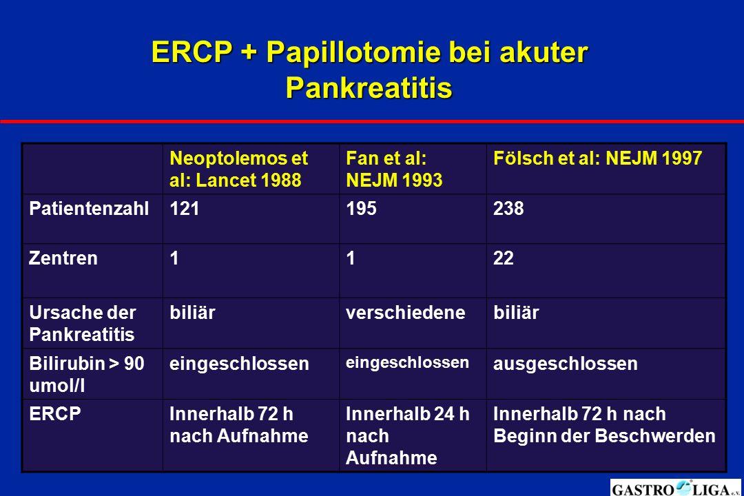 ERCP + Papillotomie bei akuter Pankreatitis